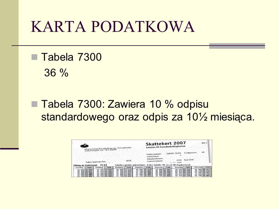 KARTA PODATKOWA Tabela 7300 36 %