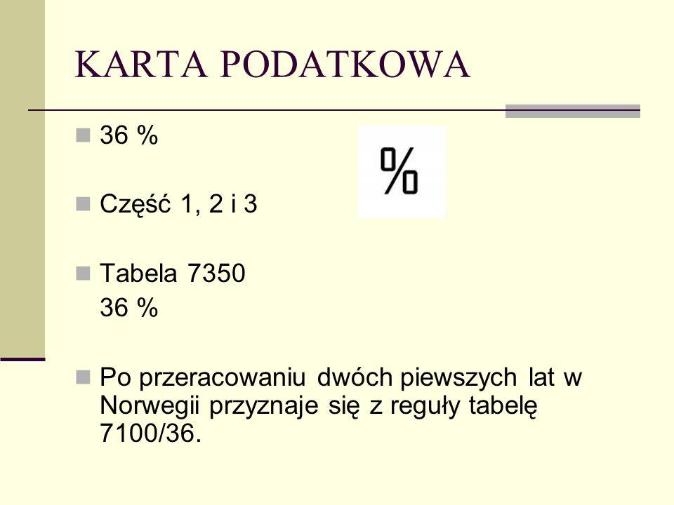 KARTA PODATKOWA 36 % Część 1, 2 i 3 Tabela 7350