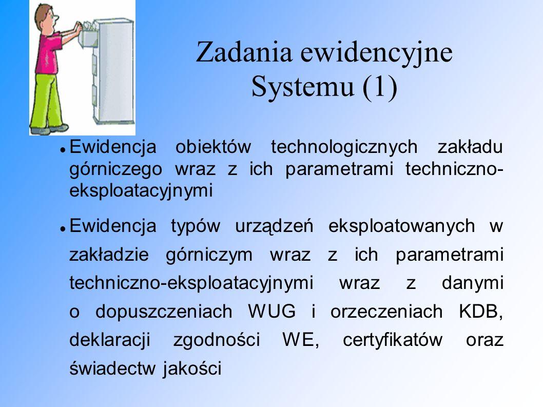 Zadania ewidencyjne Systemu (1)