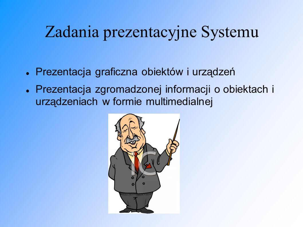 Zadania prezentacyjne Systemu