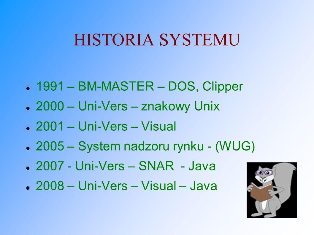 HISTORIA SYSTEMU 1991 – BM-MASTER – DOS, Clipper