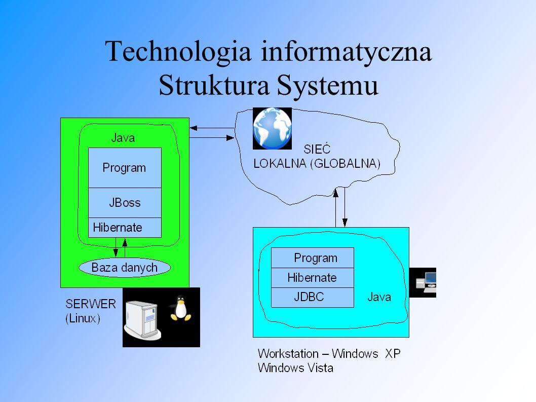 Technologia informatyczna Struktura Systemu