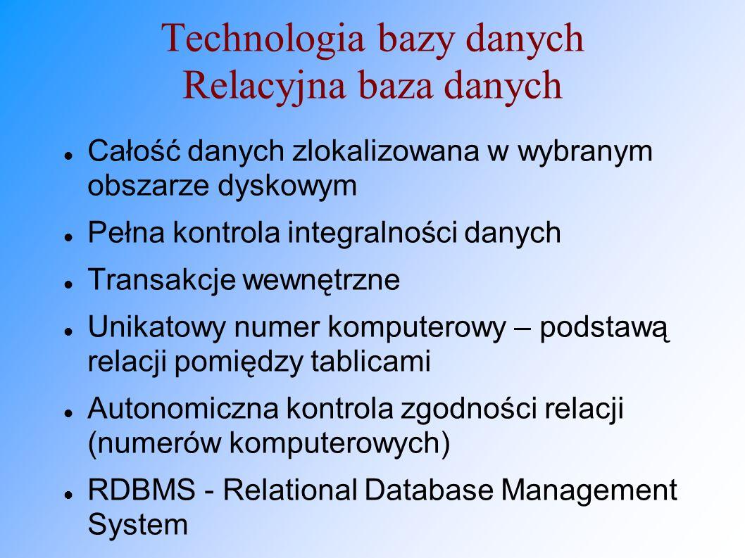 Technologia bazy danych Relacyjna baza danych