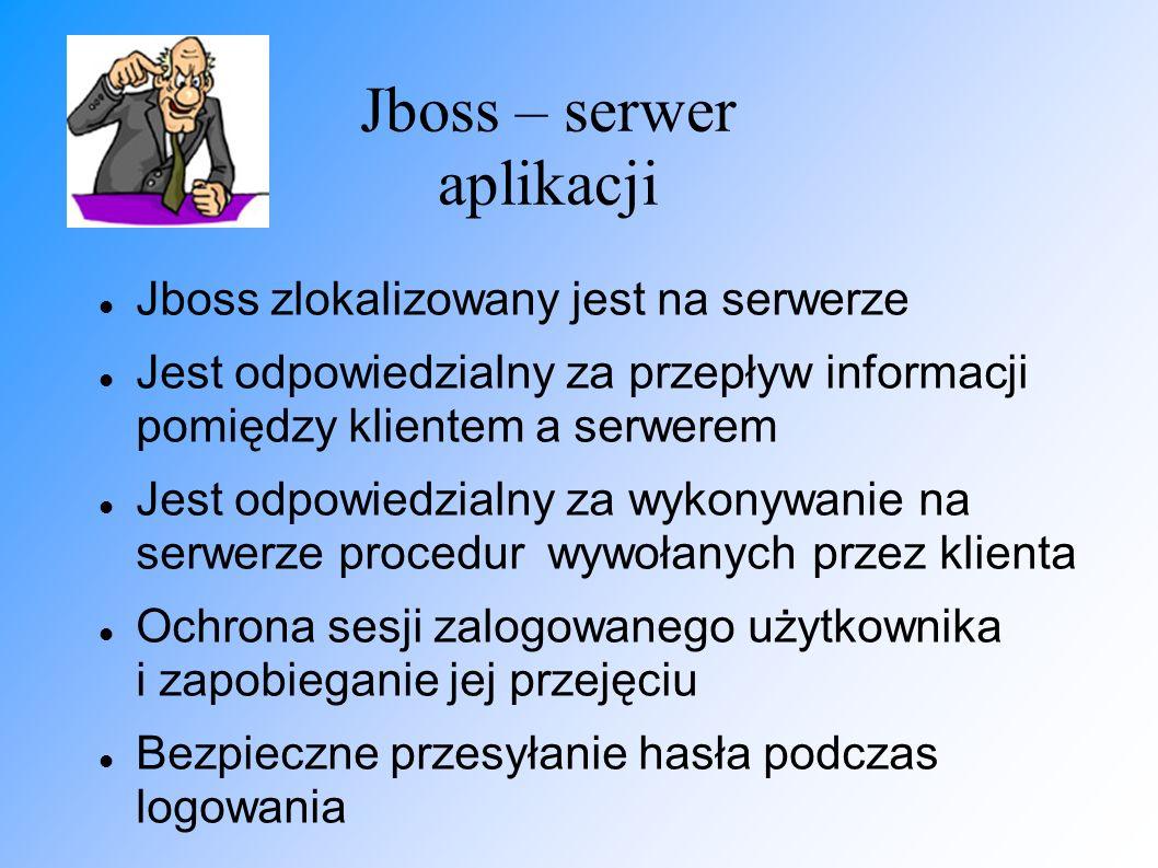 Jboss – serwer aplikacji