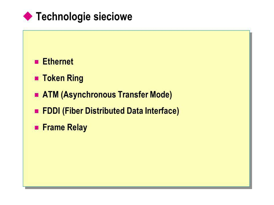 Technologie sieciowe Ethernet Token Ring