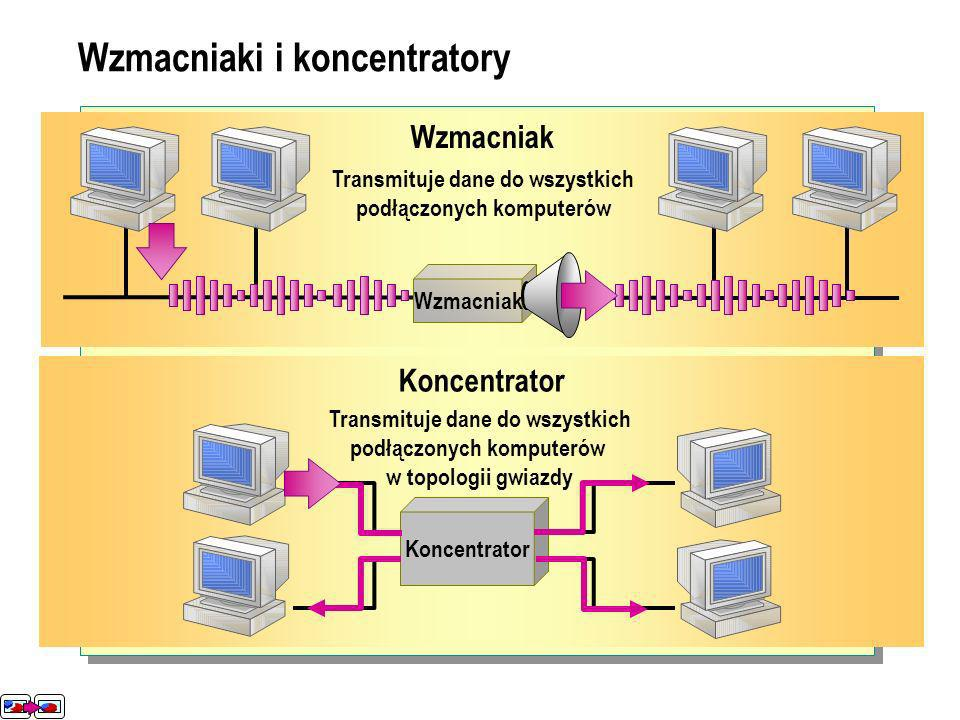Wzmacniaki i koncentratory