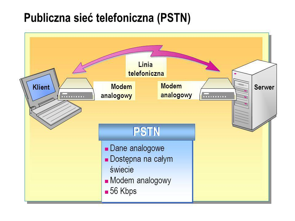Publiczna sieć telefoniczna (PSTN)