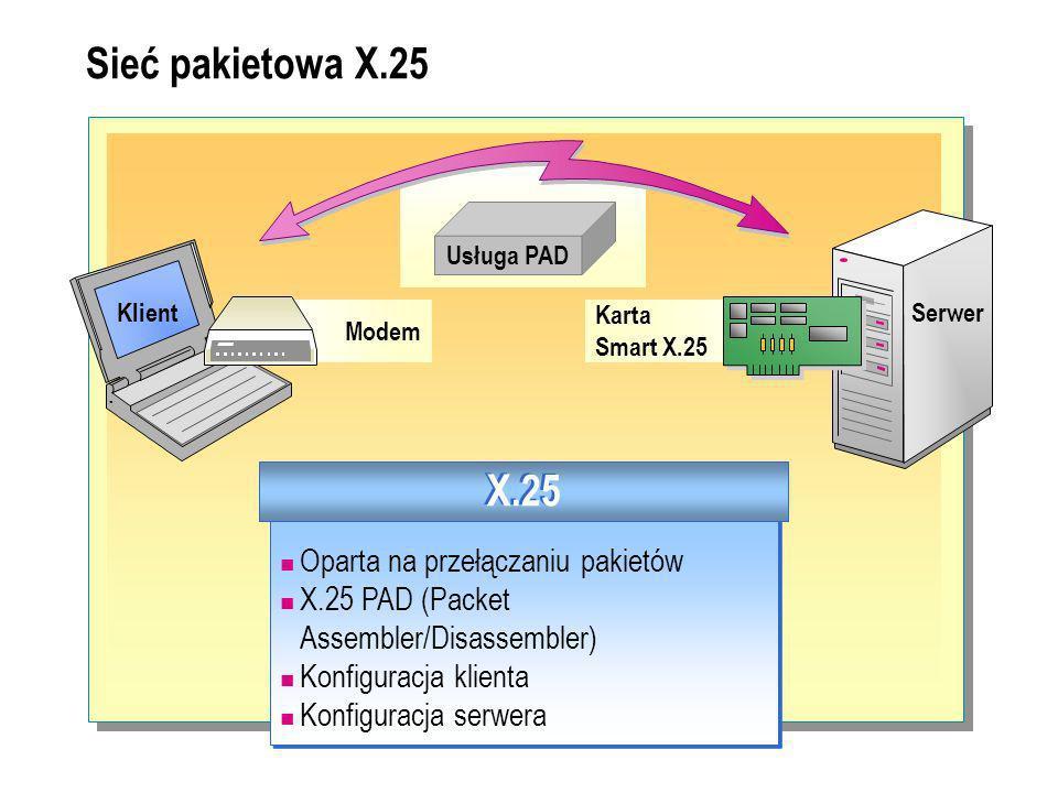 Sieć pakietowa X.25 X.25 Oparta na przełączaniu pakietów