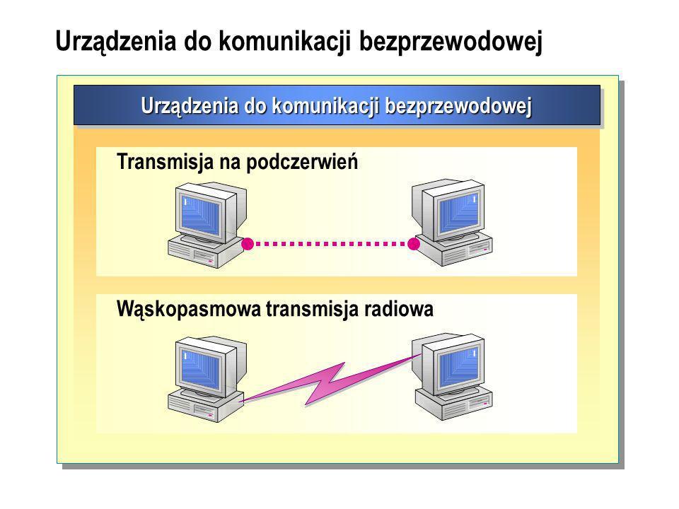 Urządzenia do komunikacji bezprzewodowej