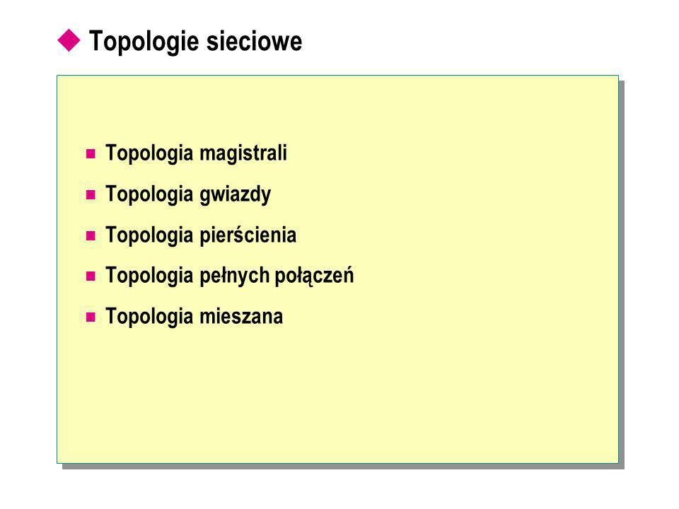 Topologie sieciowe Topologia magistrali Topologia gwiazdy