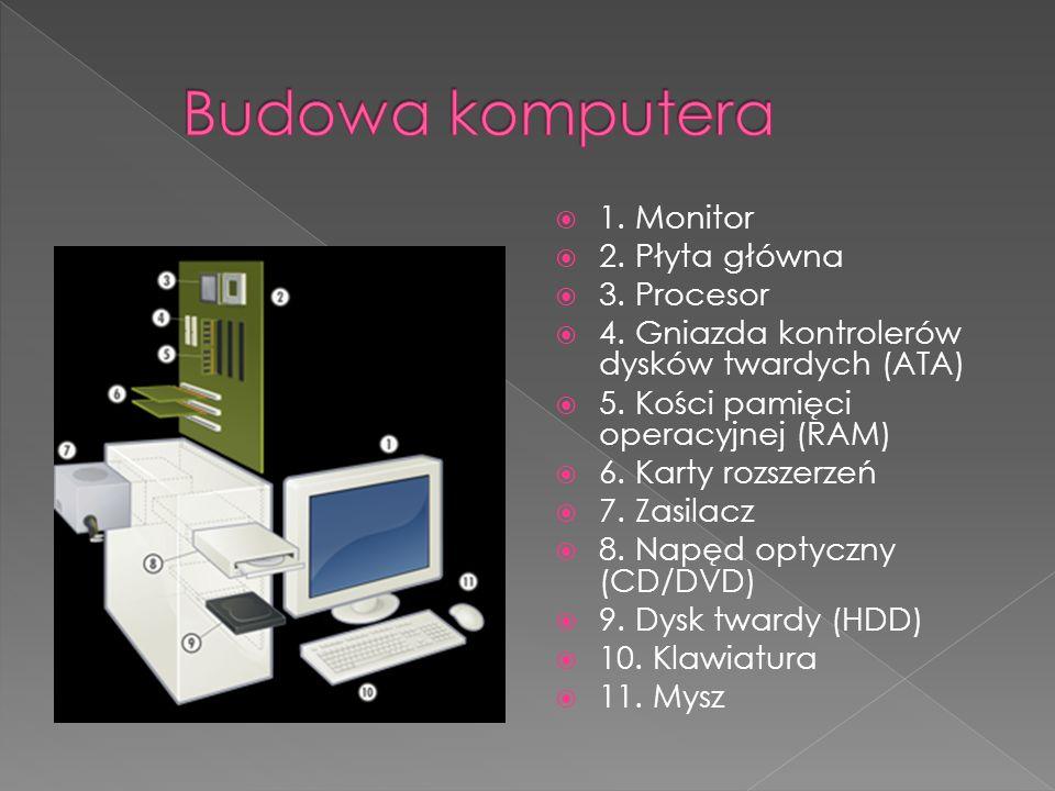 Budowa komputera 1. Monitor 2. Płyta główna 3. Procesor
