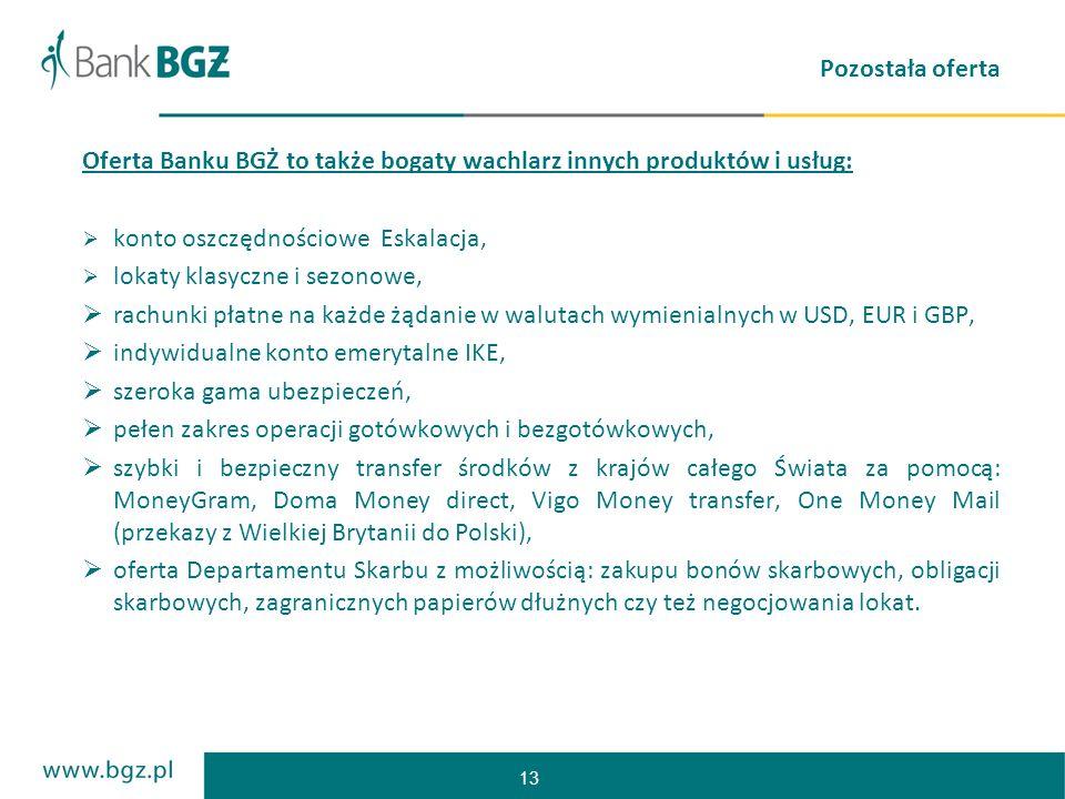 Pozostała oferta Oferta Banku BGŻ to także bogaty wachlarz innych produktów i usług: konto oszczędnościowe Eskalacja,