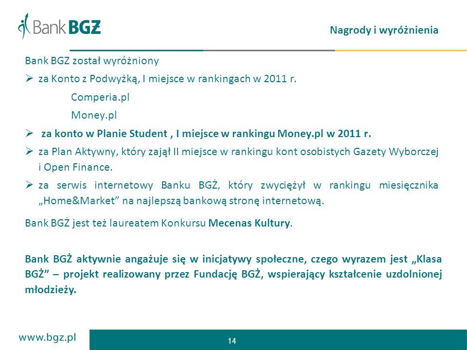 Nagrody i wyróżnienia Bank BGZ został wyróżniony. za Konto z Podwyżką, I miejsce w rankingach w 2011 r.