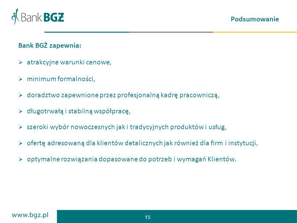 Podsumowanie Bank BGŻ zapewnia: atrakcyjne warunki cenowe, minimum formalności, doradztwo zapewnione przez profesjonalną kadrę pracowniczą,