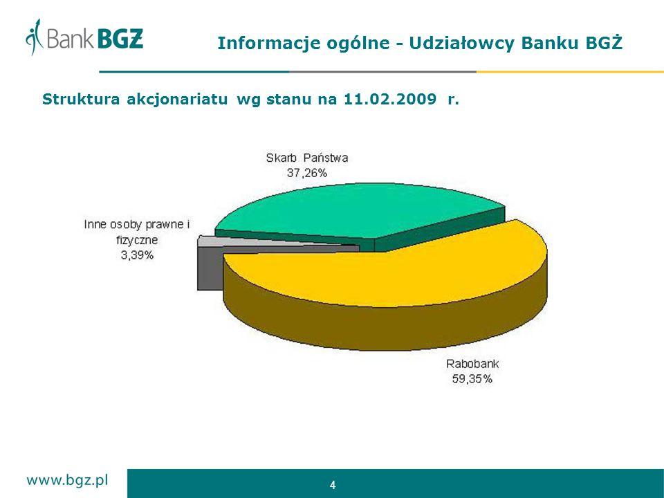 Informacje ogólne - Udziałowcy Banku BGŻ