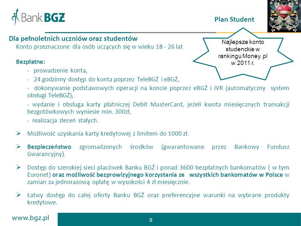 Najlepsze konto studenckie w rankingu Money. pl w 2011 r.