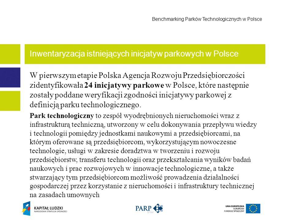 Inwentaryzacja istniejących inicjatyw parkowych w Polsce