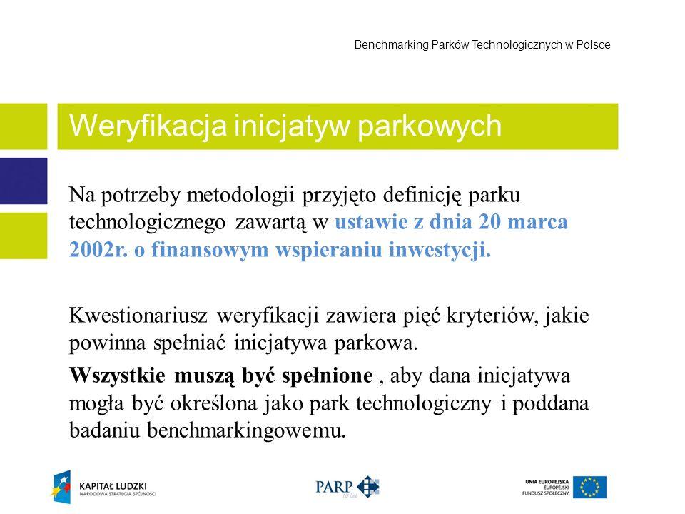 Weryfikacja inicjatyw parkowych