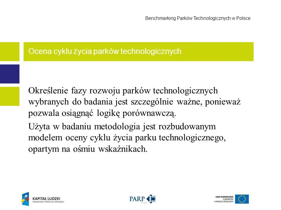 Ocena cyklu życia parków technologicznych