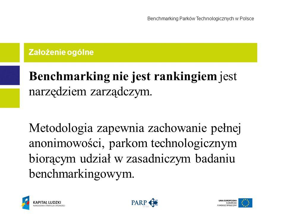 Benchmarking nie jest rankingiem jest narzędziem zarządczym.