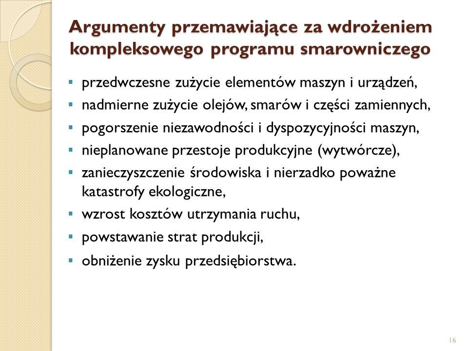 Argumenty przemawiające za wdrożeniem kompleksowego programu smarowniczego