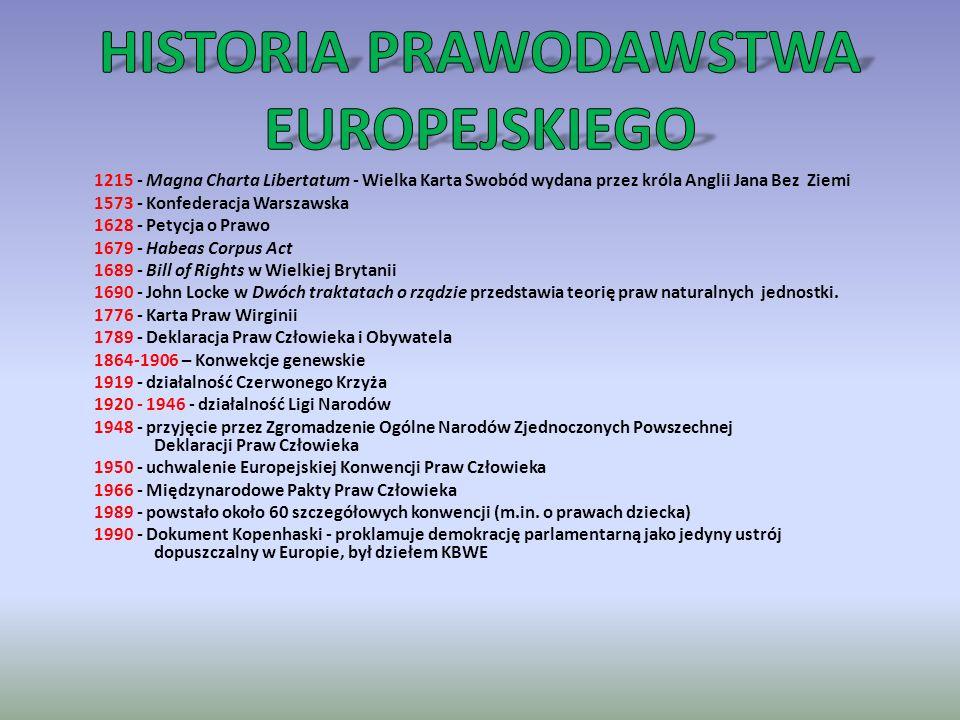 HISTORIA PRAWODAWSTWA EUROPEJSKIEGO