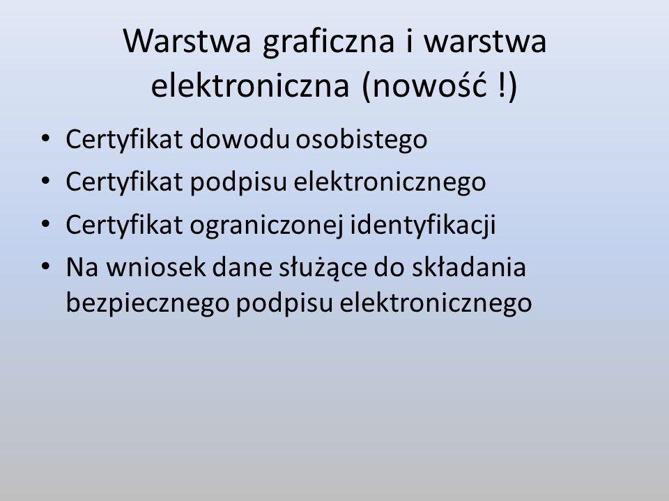 Warstwa graficzna i warstwa elektroniczna (nowość !)
