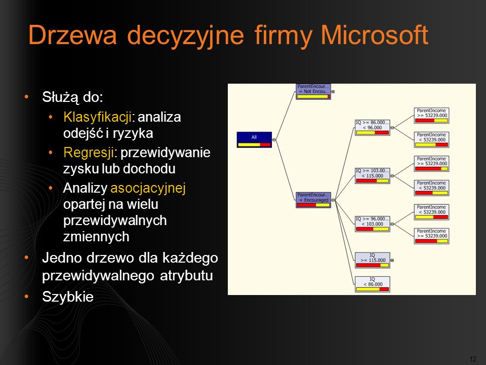 Drzewa decyzyjne firmy Microsoft