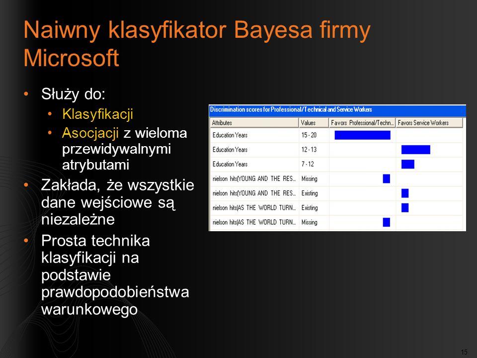 Naiwny klasyfikator Bayesa firmy Microsoft