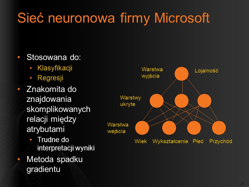 Sieć neuronowa firmy Microsoft