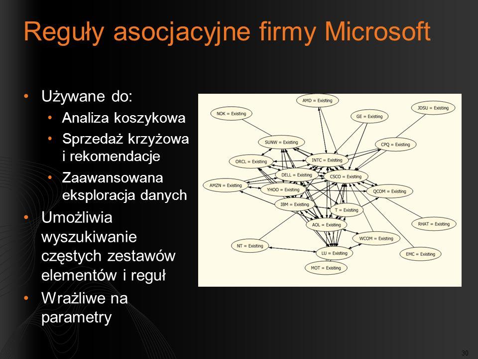 Reguły asocjacyjne firmy Microsoft