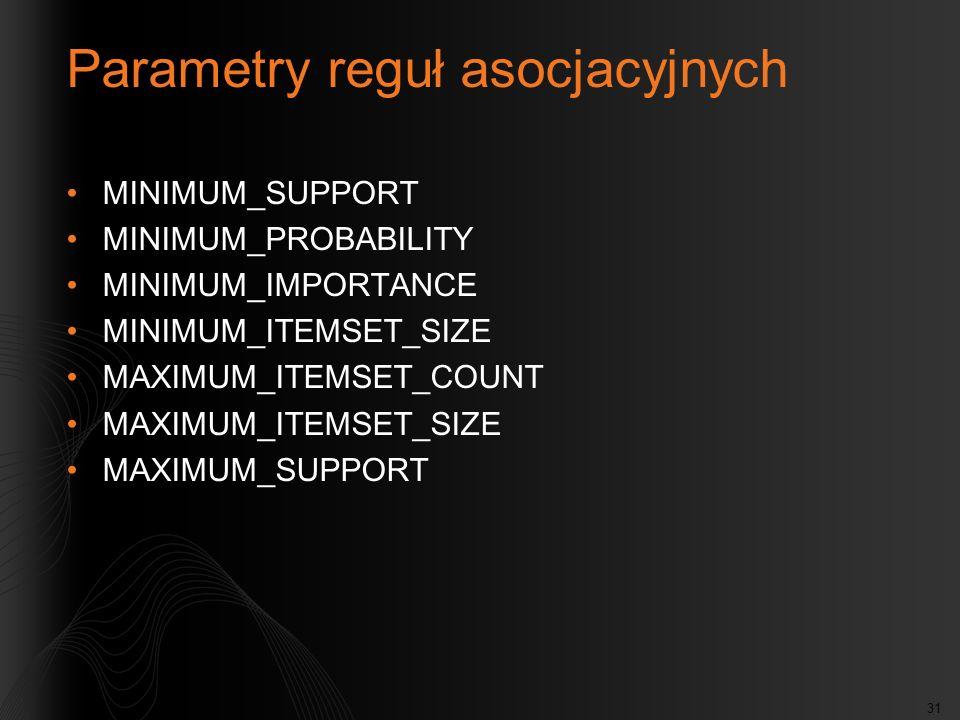 Parametry reguł asocjacyjnych