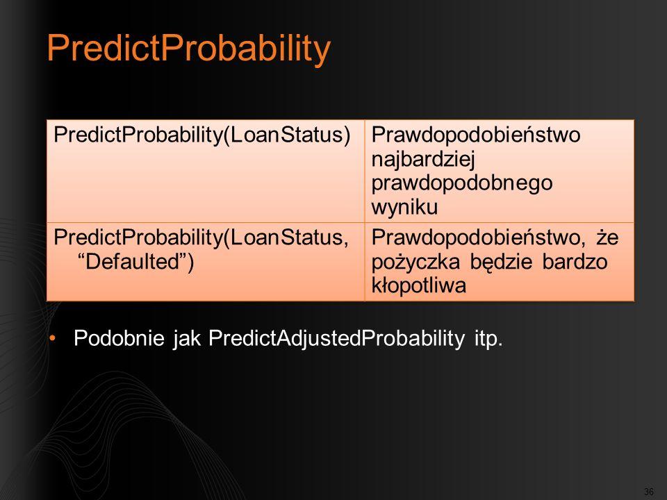 PredictProbability PredictProbability(LoanStatus)