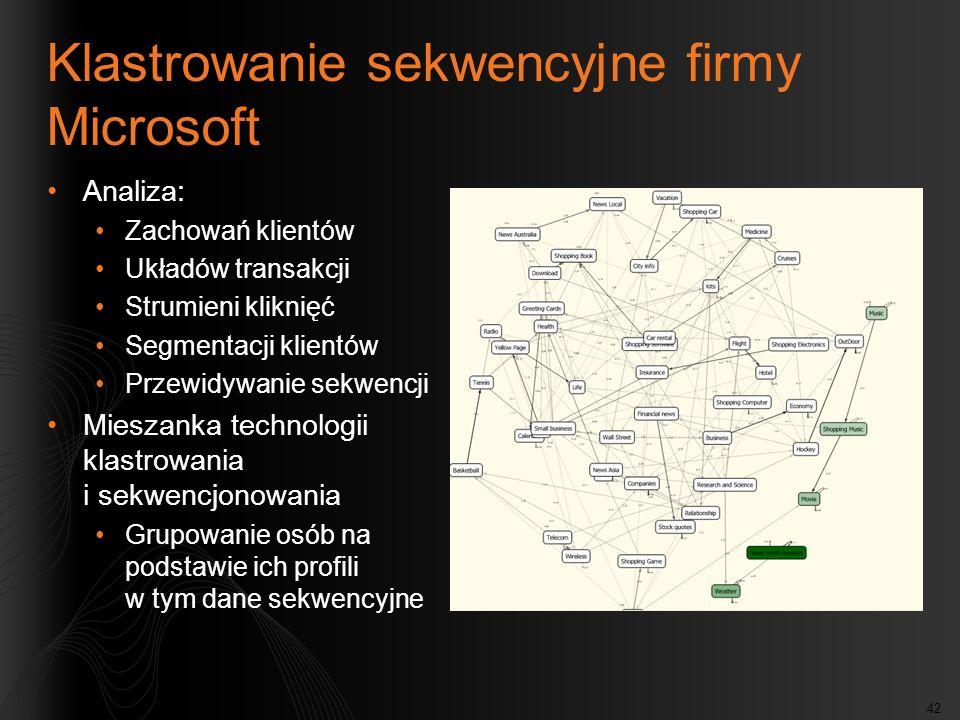 Klastrowanie sekwencyjne firmy Microsoft