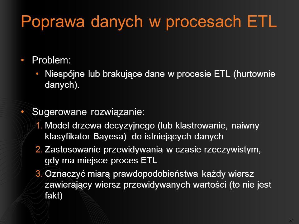 Poprawa danych w procesach ETL