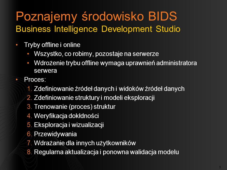 Poznajemy środowisko BIDS Business Intelligence Development Studio