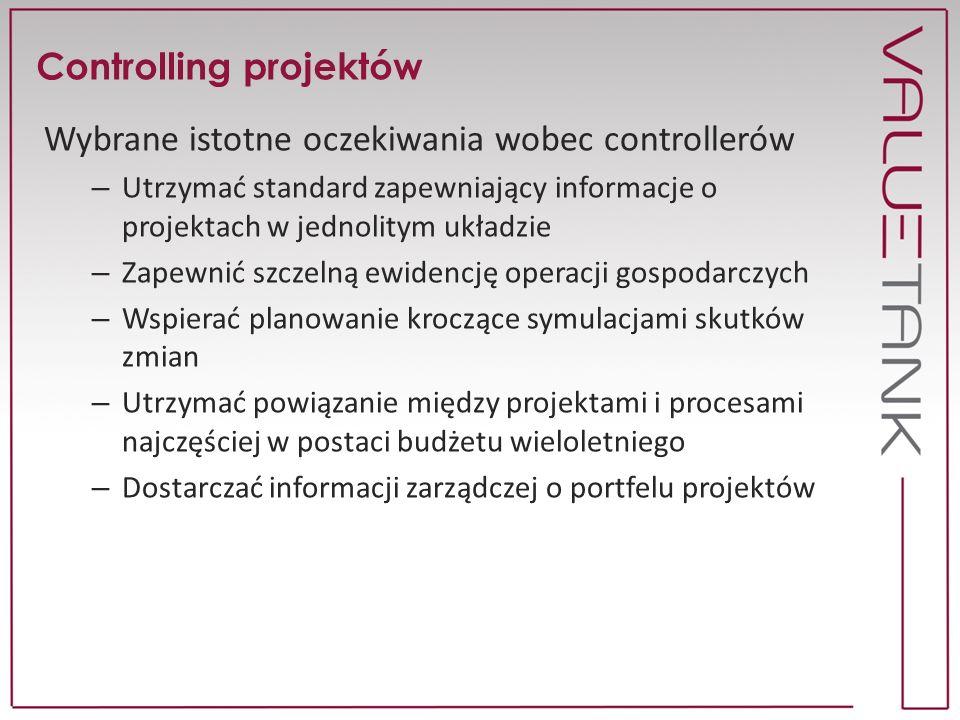 Controlling projektów