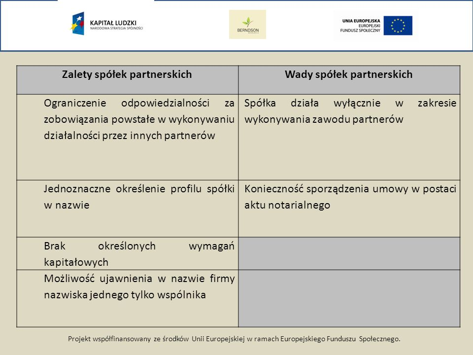 Zalety spółek partnerskich Wady spółek partnerskich