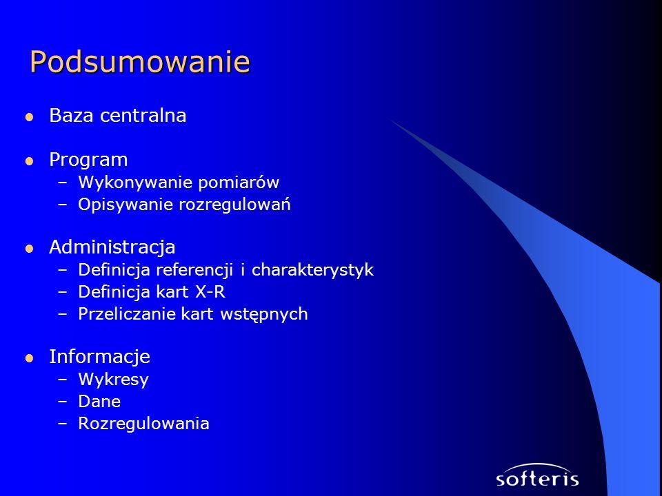 Podsumowanie Baza centralna Program Administracja Informacje