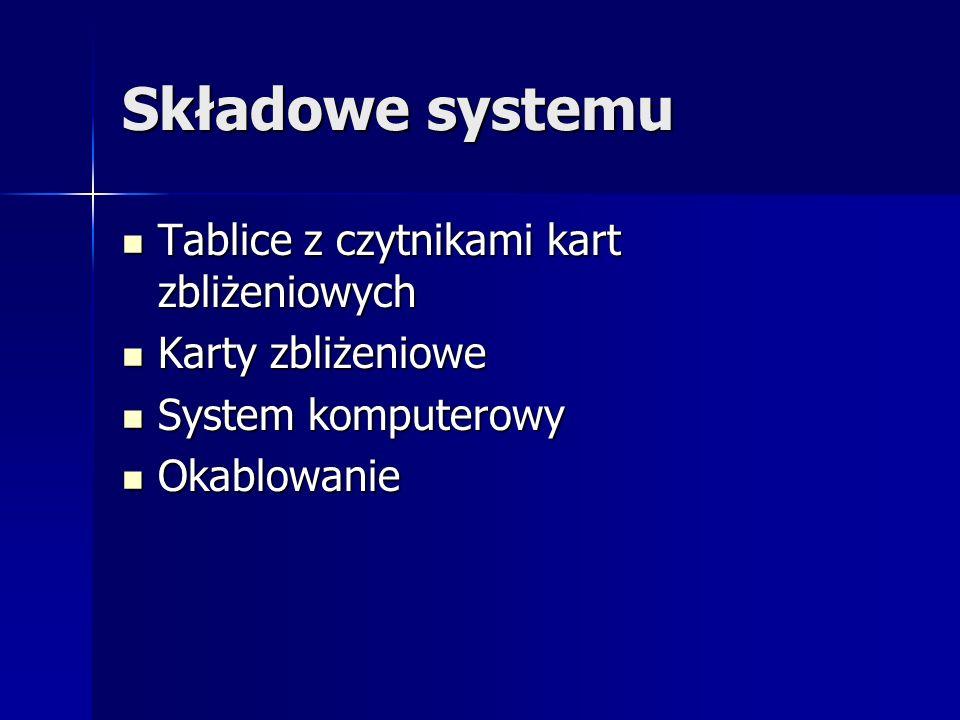 Składowe systemu Tablice z czytnikami kart zbliżeniowych