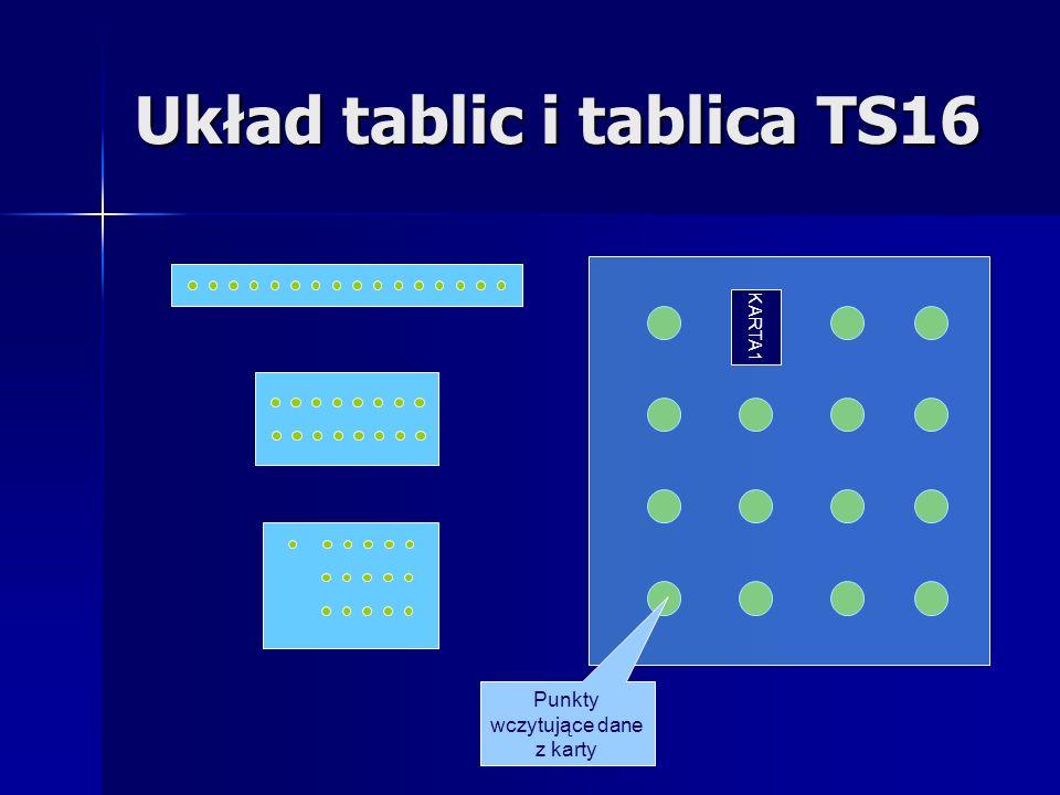 Układ tablic i tablica TS16