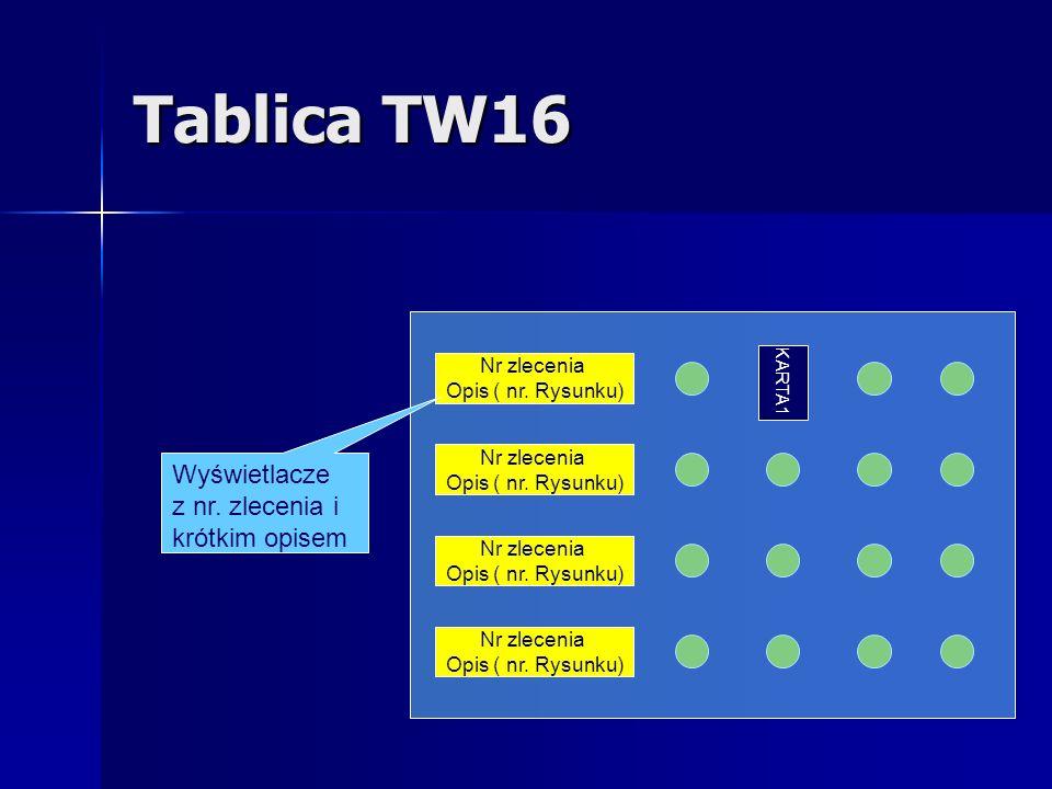 Tablica TW16 Wyświetlacze z nr. zlecenia i krótkim opisem Nr zlecenia