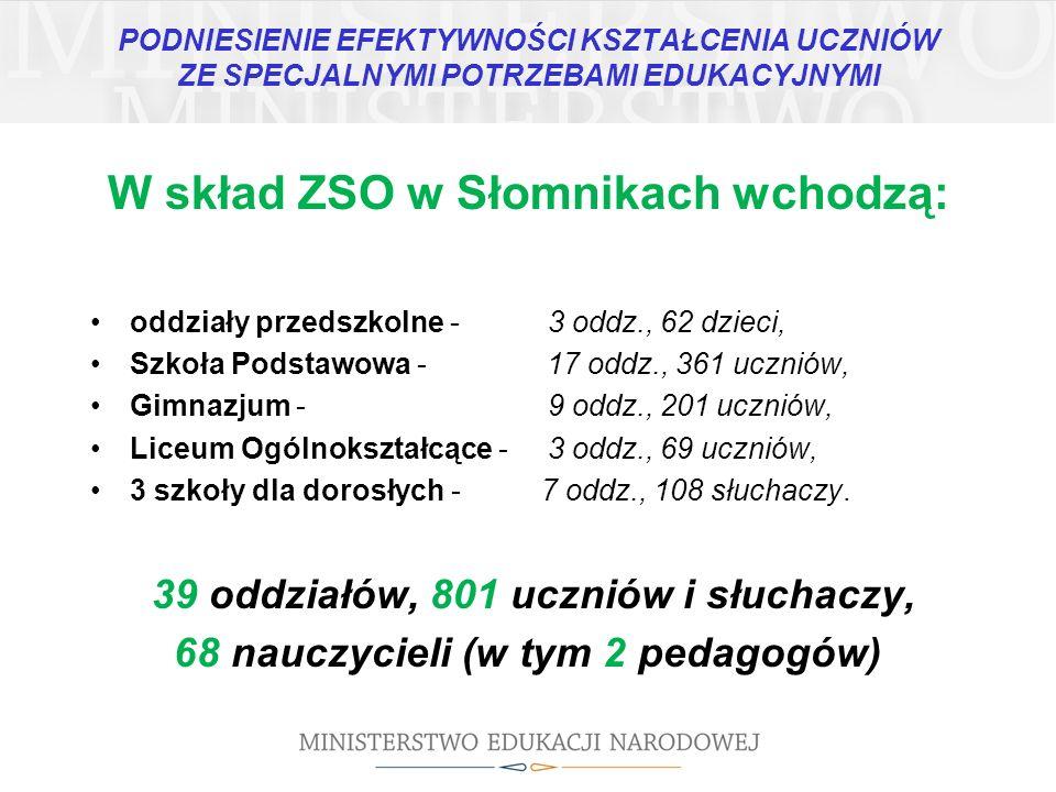W skład ZSO w Słomnikach wchodzą: