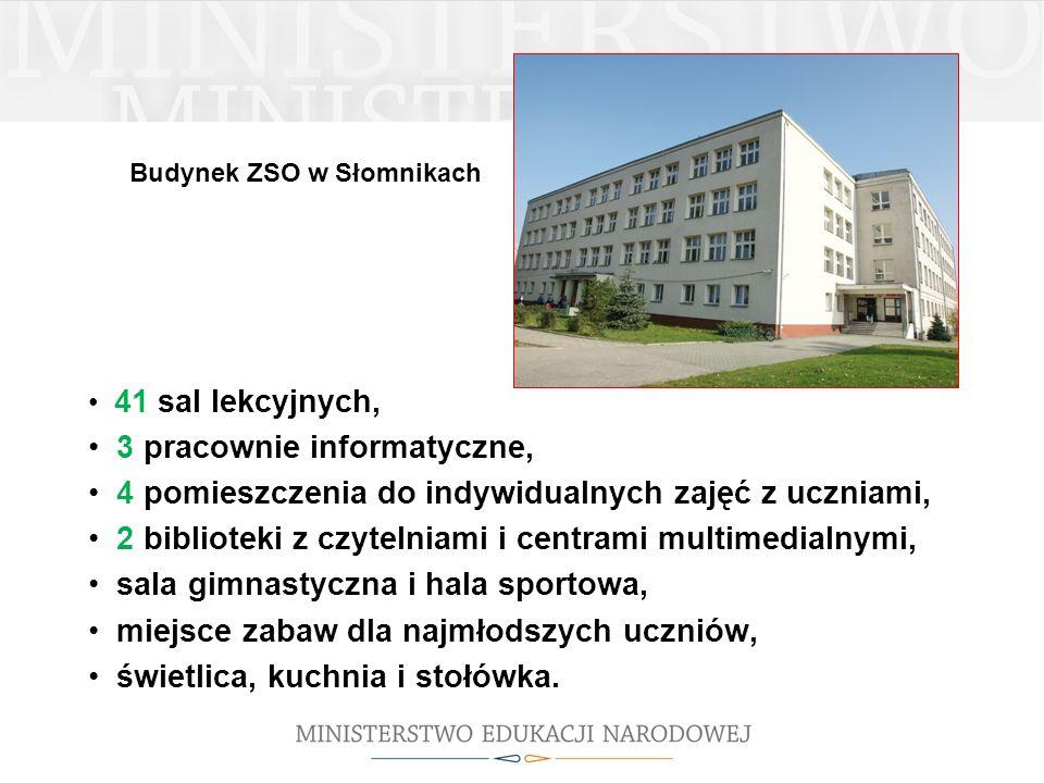 Budynek ZSO w Słomnikach