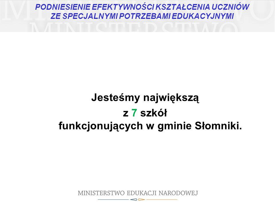 z 7 szkół funkcjonujących w gminie Słomniki.