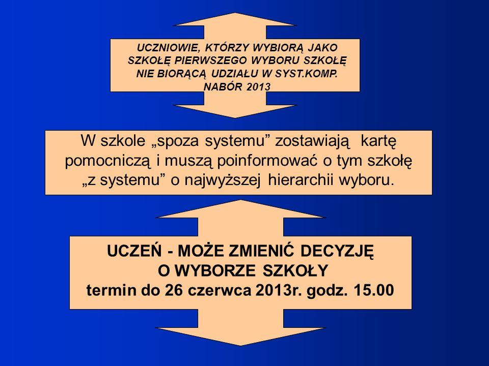 UCZEŃ - MOŻE ZMIENIĆ DECYZJĘ termin do 26 czerwca 2013r. godz. 15.00