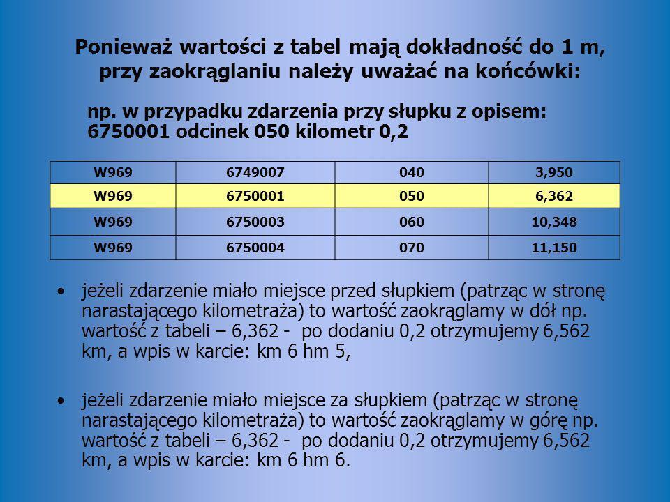Ponieważ wartości z tabel mają dokładność do 1 m, przy zaokrąglaniu należy uważać na końcówki: