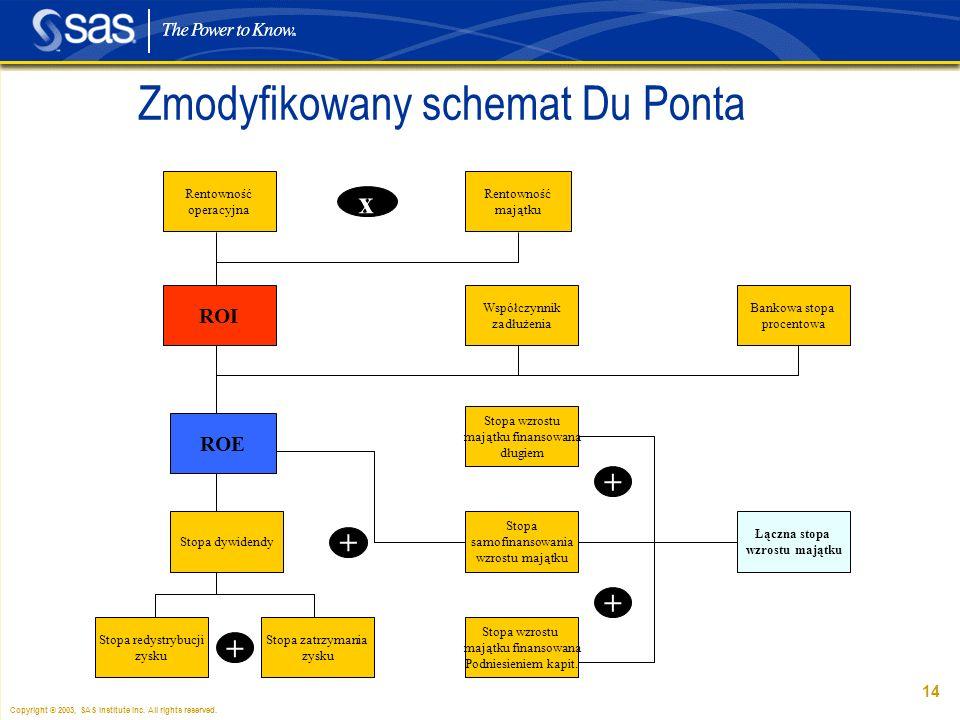 Zmodyfikowany schemat Du Ponta