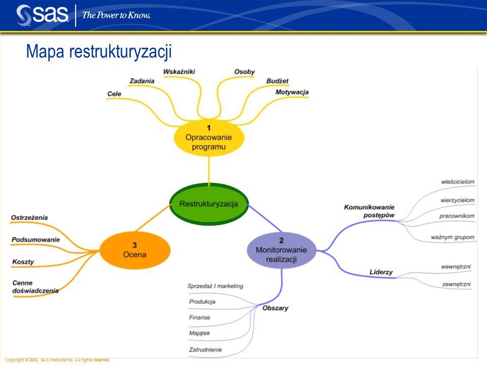 Mapa restrukturyzacji