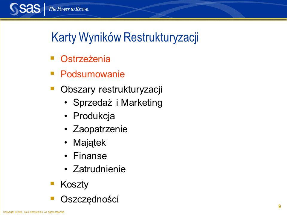 Karty Wyników Restrukturyzacji